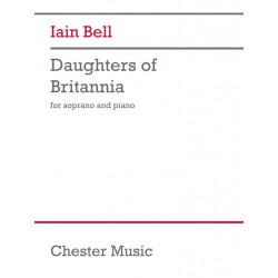 Violin Method For Beginners...