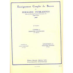 Vitrail pour Orgue Op. 65