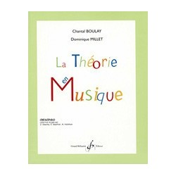 La Theorie En Musique