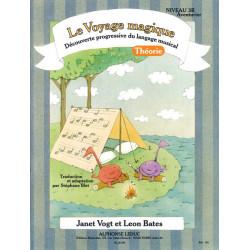 Les Bases du Jazz