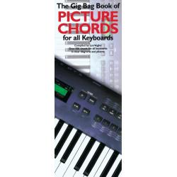 Adele Guitar Chord