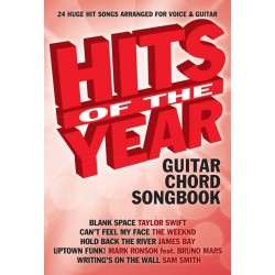 Hits Of The Year 2015...