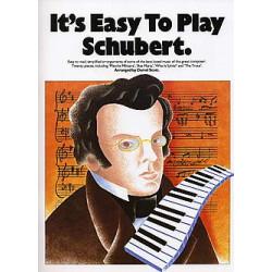 The Top Ten Classical Piano...