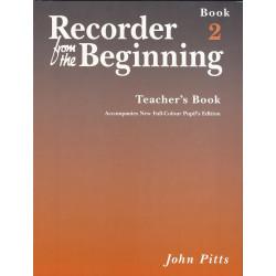 Absolute Beginners: Guitar...