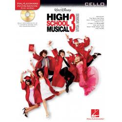 Variations sur un Chanson...