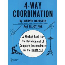 Coco - Viola
