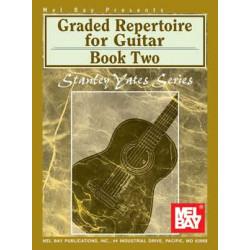 Gammes De Pedale