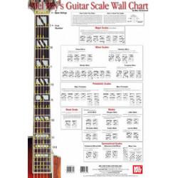 Cortege & Litanie